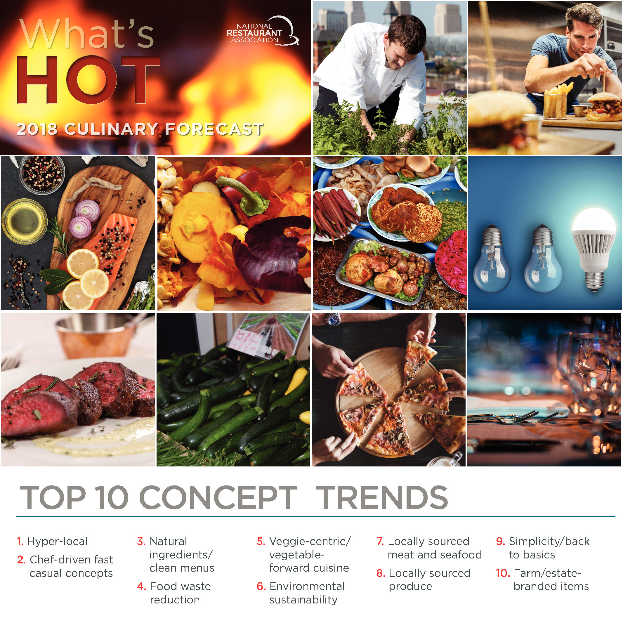 12 Nursery Trends For 2017: Hot Foods For 2018: Ethnic Dishes, Veggie 'Carbs', Kid